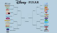 Disney VS Pixar.png