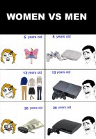 man vs women.jpg